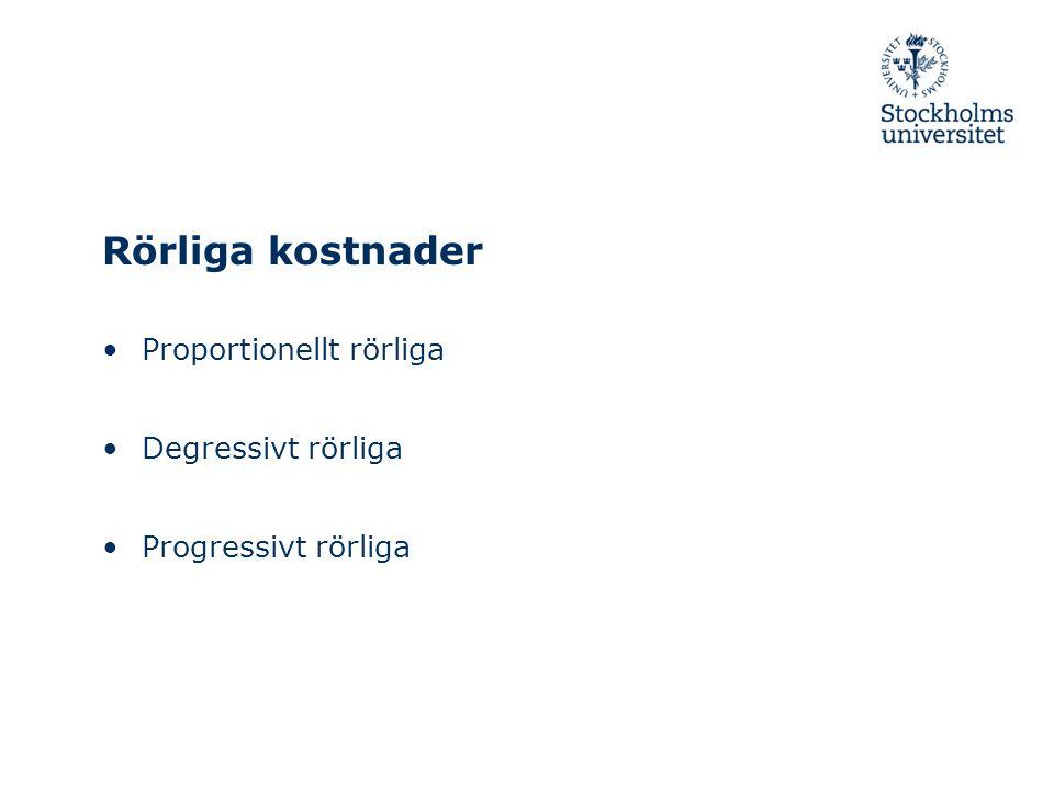 Bidragskalkyler Lönsamhetskalkyl som underlag för beslut vid –Ledig kapacitet –Trång sektor (flask-halsar)