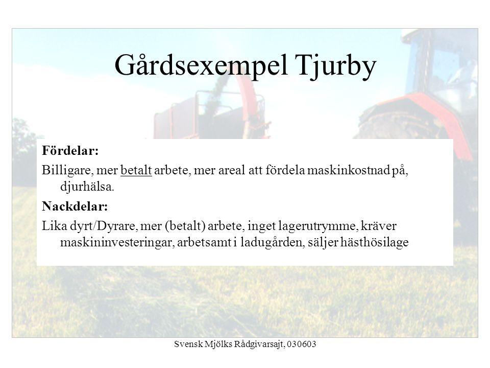 Svensk Mjölks Rådgivarsajt, 030603 Fördelar: Billigare, mer betalt arbete, mer areal att fördela maskinkostnad på, djurhälsa. Nackdelar: Lika dyrt/Dyr