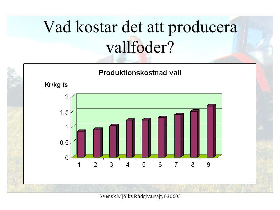 Svensk Mjölks Rådgivarsajt, 030603 Vad kostar det att producera vallfoder?