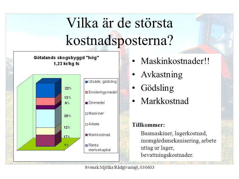 Svensk Mjölks Rådgivarsajt, 030603 Vilka är de största kostnadsposterna? Maskinkostnader!! Avkastning Gödsling Markkostnad Tillkommer: Basmaskiner, la
