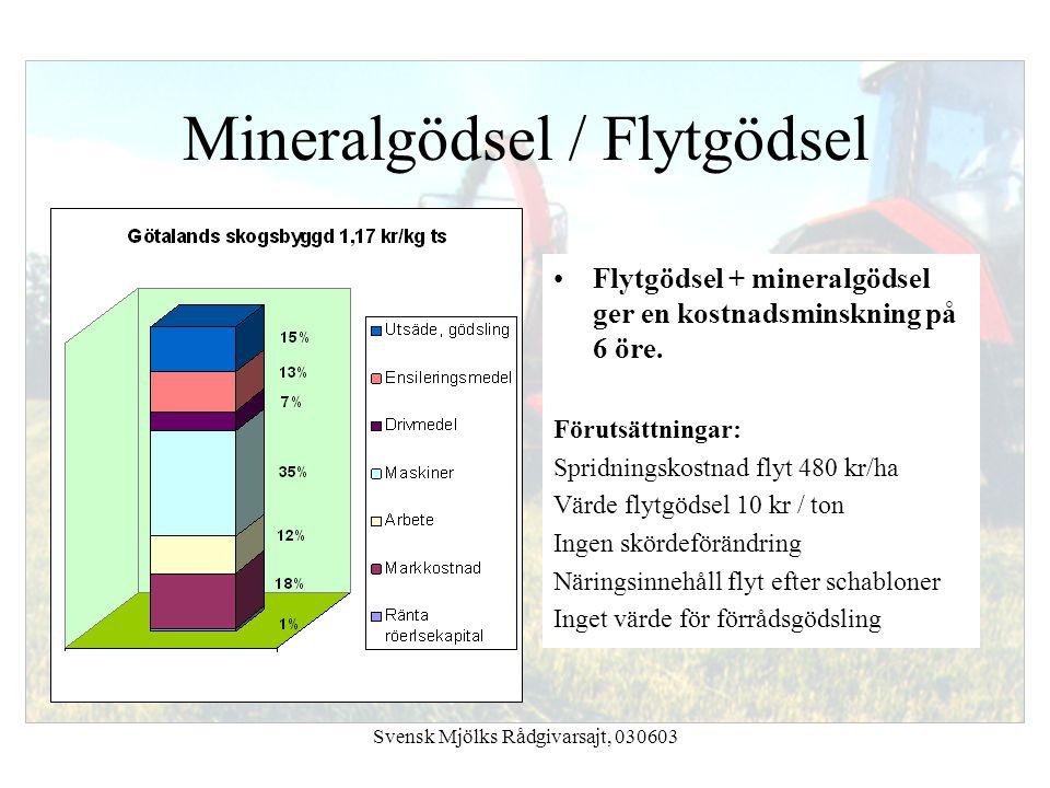 Svensk Mjölks Rådgivarsajt, 030603 Flytgödsel + mineralgödsel ger en kostnadsminskning på 6 öre. Förutsättningar: Spridningskostnad flyt 480 kr/ha Vär