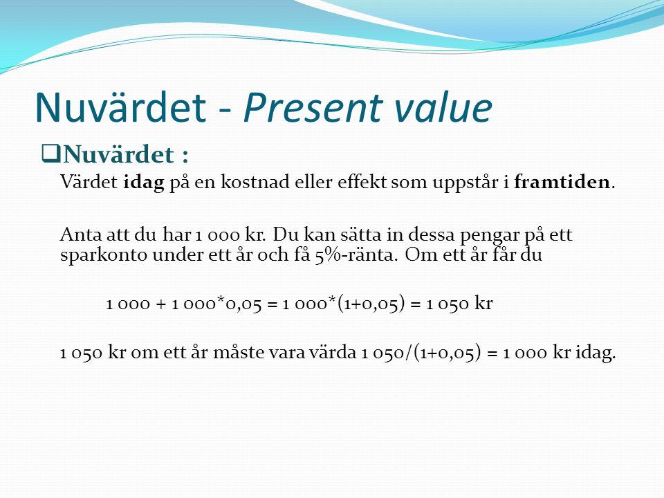  Nuvärdet : Värdet idag på en kostnad eller effekt som uppstår i framtiden.