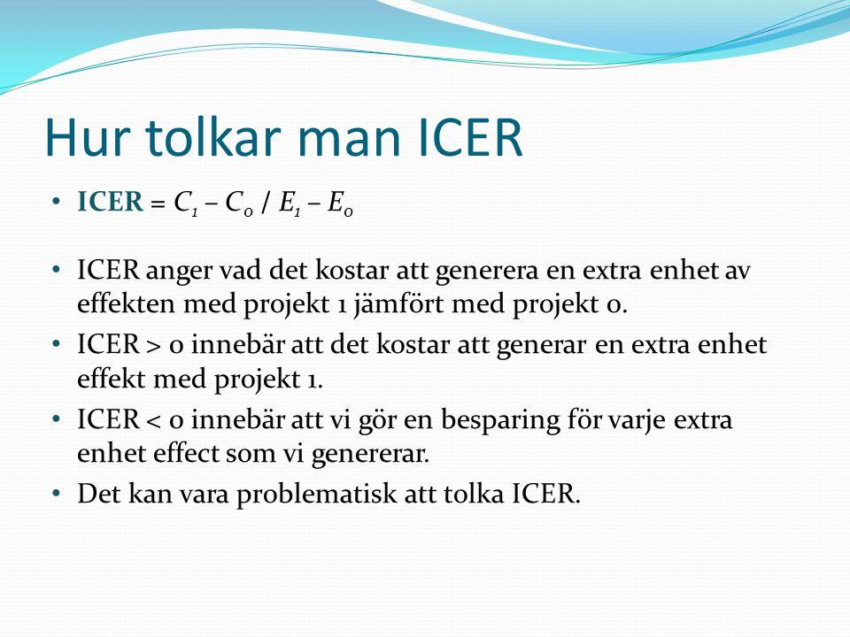 Hur tolkar man ICER ICER = C 1 – C 0 / E 1 – E 0 ICER anger vad det kostar att generera en extra enhet av effekten med projekt 1 jämfört med projekt 0.