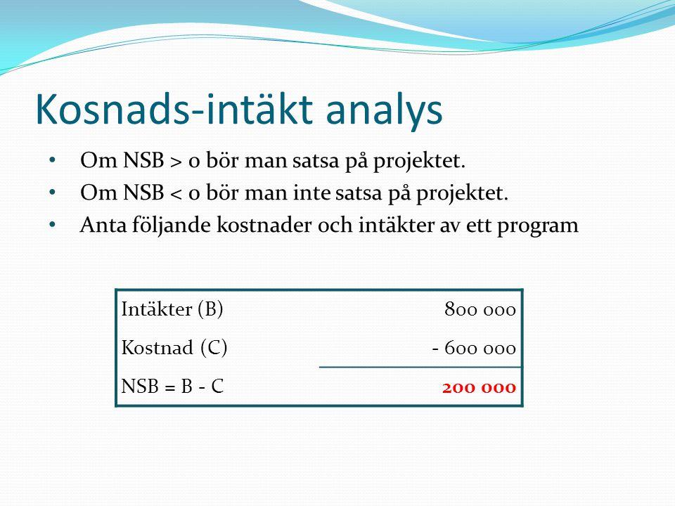 Om NSB > 0 bör man satsa på projektet.Om NSB < 0 bör man inte satsa på projektet.