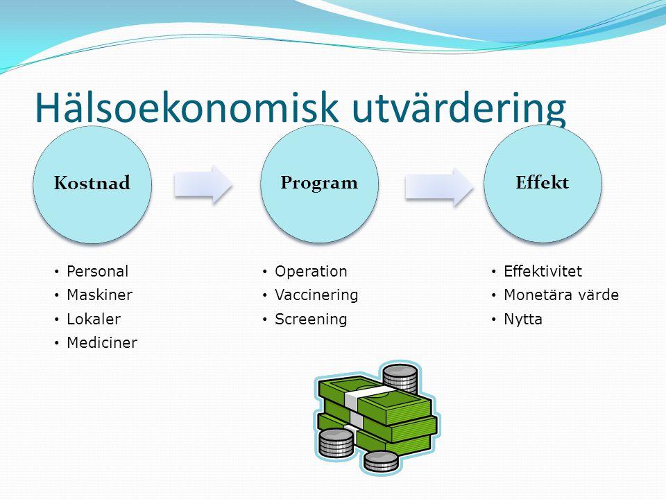Kostnad Program Hälsoekonomisk utvärdering Effekt Personal Maskiner Lokaler Mediciner Operation Vaccinering Screening Effektivitet Monetära värde Nytta