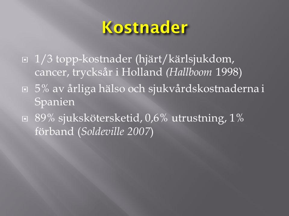 Kostnader  1/3 topp-kostnader (hjärt/kärlsjukdom, cancer, trycksår i Holland (Hallboom 1998)  5% av årliga hälso och sjukvårdskostnaderna i Spanien