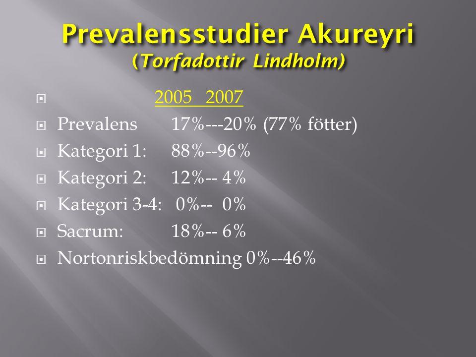 Prevalensstudier Akureyri (Torfadottir Lindholm)  2005 2007  Prevalens 17%---20% (77% fötter)  Kategori 1: 88%--96%  Kategori 2: 12%-- 4%  Katego