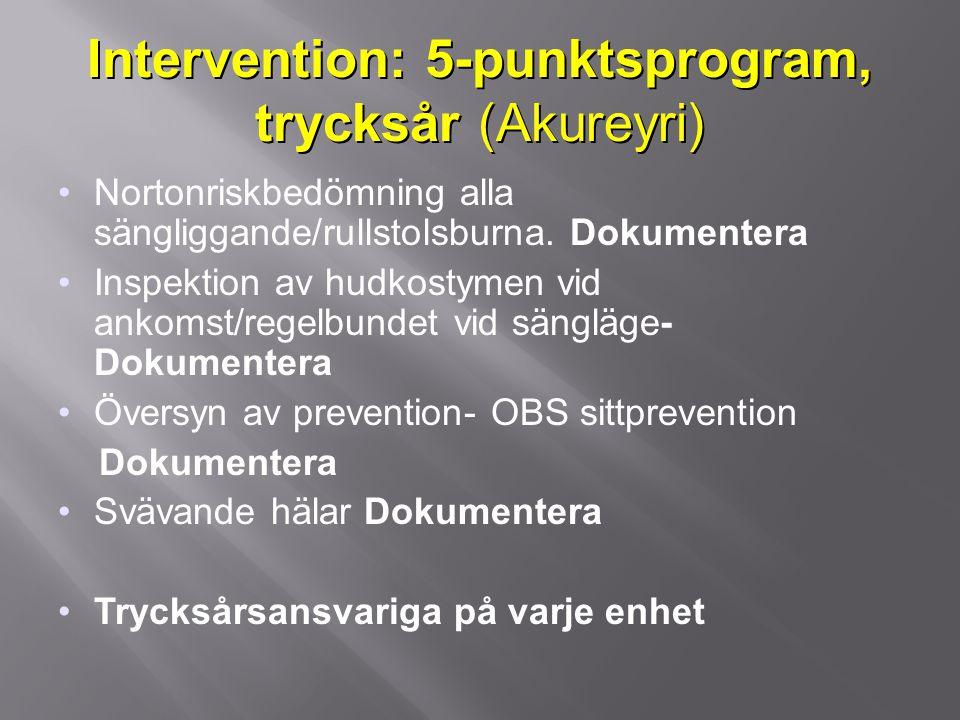 Intervention: 5-punktsprogram, trycksår (Akureyri) Nortonriskbedömning alla sängliggande/rullstolsburna. Dokumentera Inspektion av hudkostymen vid ank