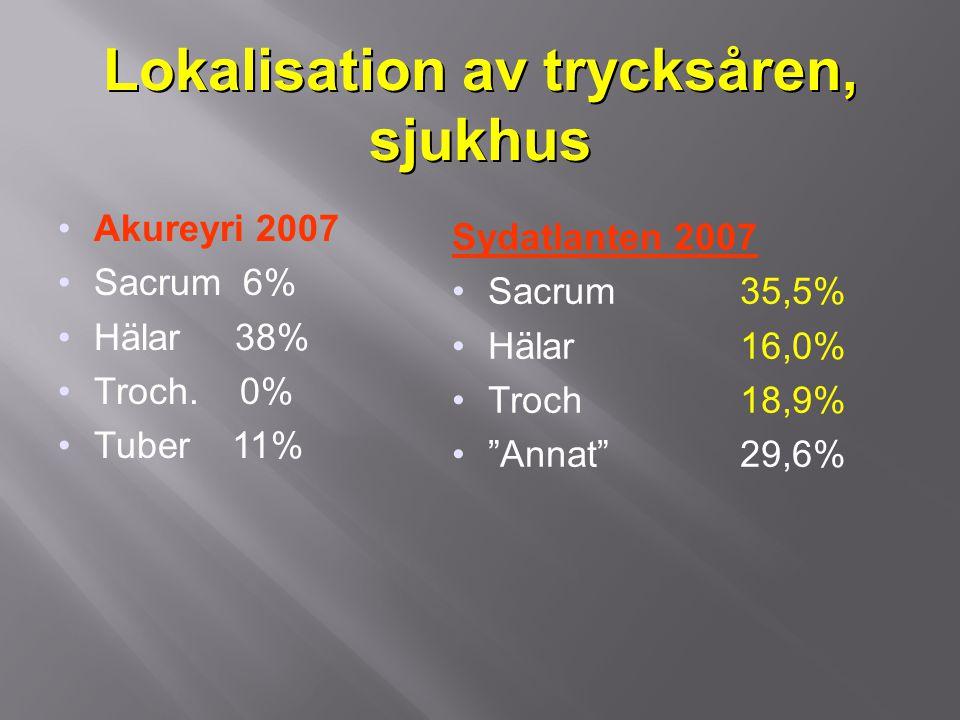"""Lokalisation av trycksåren, sjukhus Akureyri 2007 Sacrum 6% Hälar 38% Troch. 0% Tuber 11% Sydatlanten 2007 Sacrum35,5% Hälar16,0% Troch18,9% """"Annat""""29"""