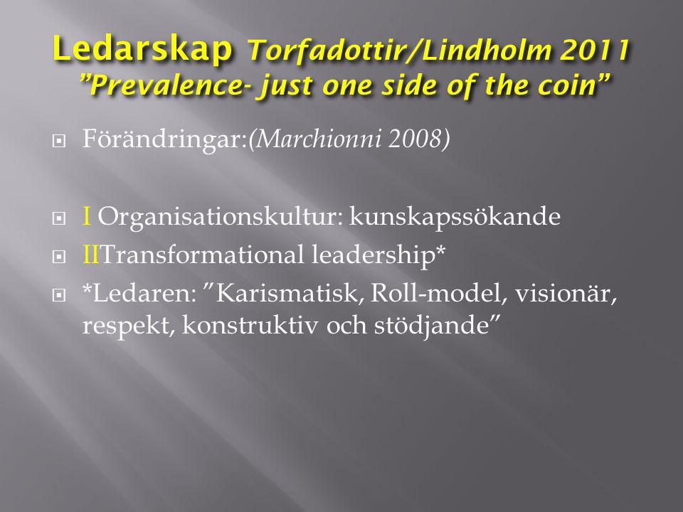 """Ledarskap Torfadottir/Lindholm 2011 """"Prevalence- just one side of the coin""""  Förändringar: (Marchionni 2008)  I Organisationskultur: kunskapssökande"""