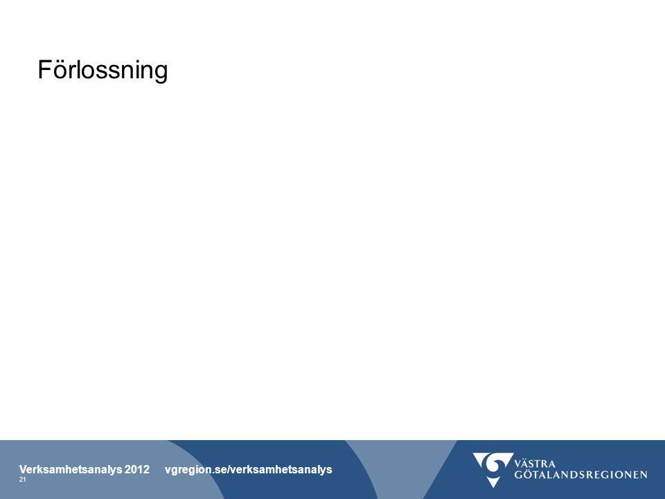 Förlossning Verksamhetsanalys 2012 vgregion.se/verksamhetsanalys 21