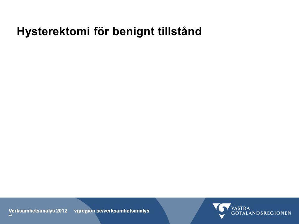 Hysterektomi för benignt tillstånd Verksamhetsanalys 2012 vgregion.se/verksamhetsanalys 24