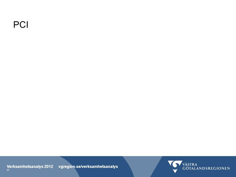 PCI Verksamhetsanalys 2012 vgregion.se/verksamhetsanalys 27