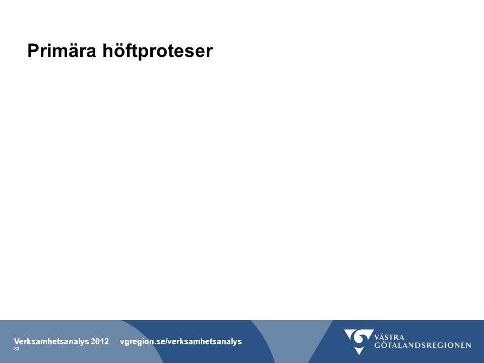 Primära höftproteser Verksamhetsanalys 2012 vgregion.se/verksamhetsanalys 33