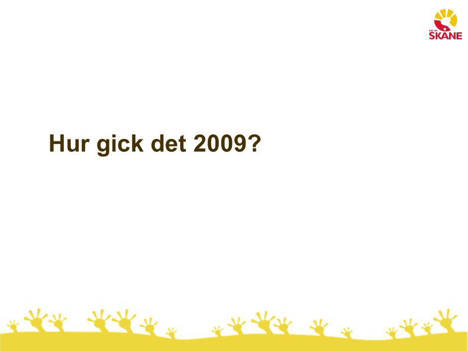 Hur gick det 2009?