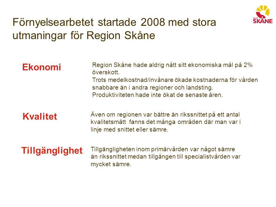 Förnyelsearbetet startade 2008 med stora utmaningar för Region Skåne Ekonomi Kvalitet Tillgänglighet Region Skåne hade aldrig nått sitt ekonomiska mål