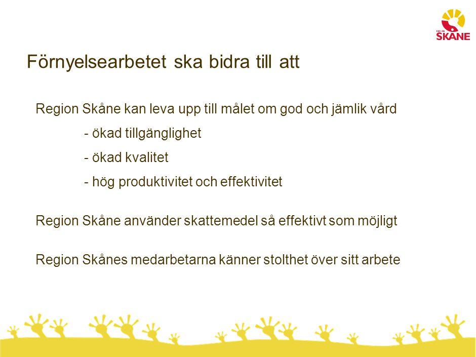 Region Skåne kan leva upp till målet om god och jämlik vård - ökad tillgänglighet - ökad kvalitet - hög produktivitet och effektivitet Region Skåne an