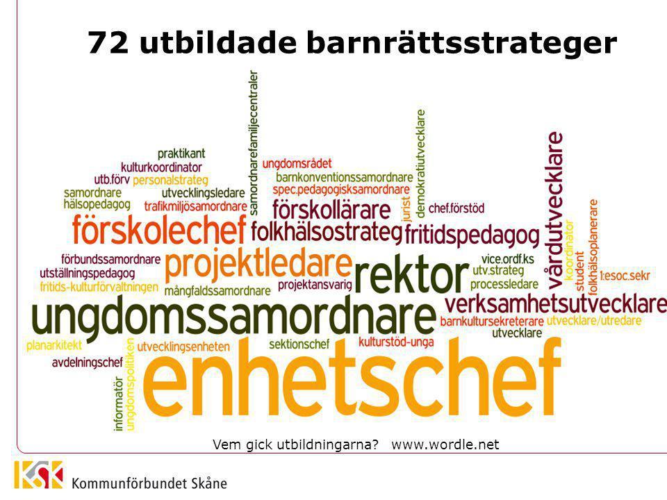 72 utbildade barnrättsstrateger Vem gick utbildningarna www.wordle.net