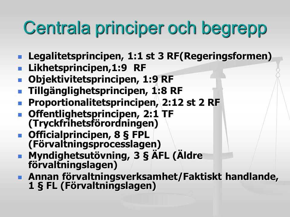 Centrala principer och begrepp Legalitetsprincipen, 1:1 st 3 RF(Regeringsformen) Legalitetsprincipen, 1:1 st 3 RF(Regeringsformen) Likhetsprincipen,1: