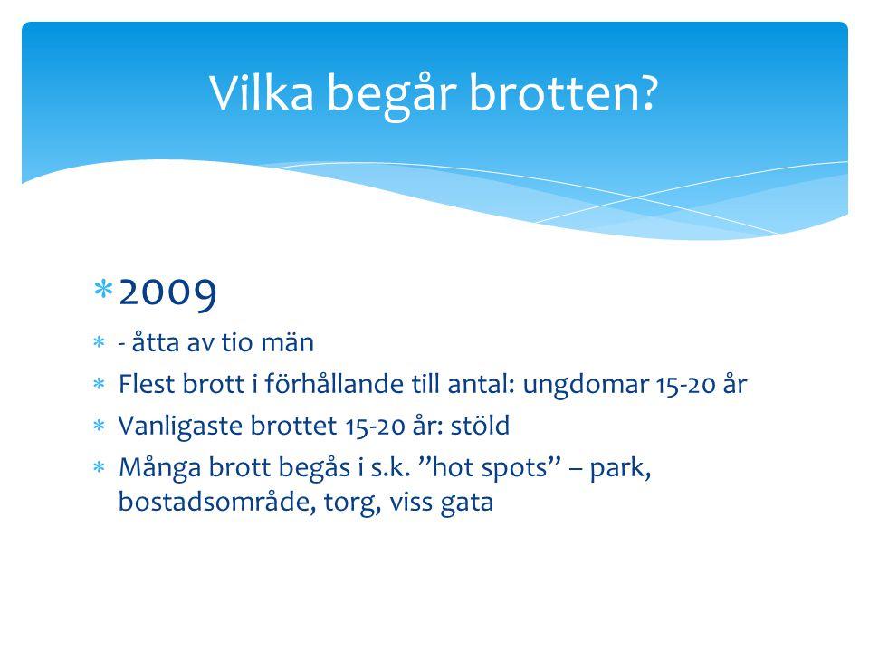""" 2009  - åtta av tio män  Flest brott i förhållande till antal: ungdomar 15-20 år  Vanligaste brottet 15-20 år: stöld  Många brott begås i s.k. """""""
