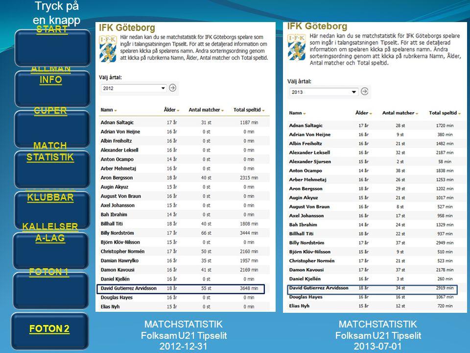 MATCHSTATISTIK Folksam U21 Tipselit 2013-07-01 MATCHSTATISTIK Folksam U21 Tipselit 2012-12-31 ALLMÄN INFO FOTBOLLS KLUBBAR KALLELSER A-LAG FOTON 1 FOT