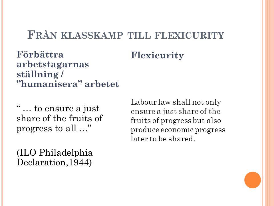 """F RÅN KLASSKAMP TILL FLEXICURITY Förbättra arbetstagarnas ställning / """"humanisera"""" arbetet """" … to ensure a just share of the fruits of progress to all"""