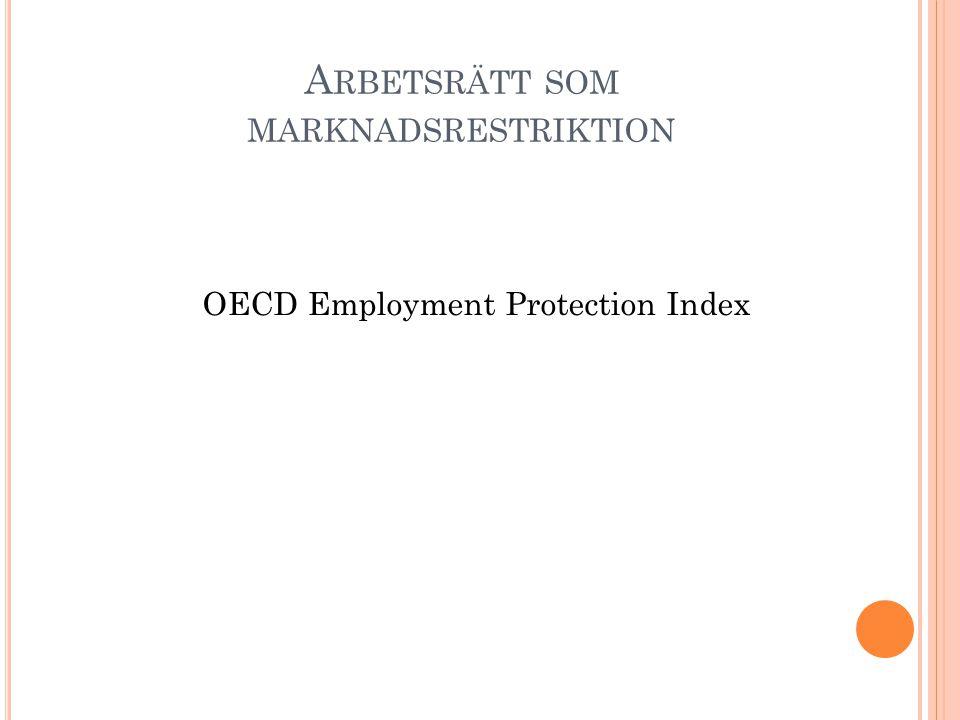A RBETSRÄTT SOM MARKNADSRESTRIKTION OECD Employment Protection Index