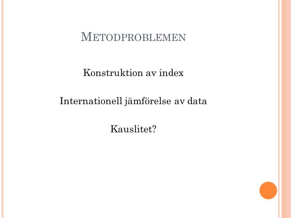 M ETODPROBLEMEN Konstruktion av index Internationell jämförelse av data Kauslitet?
