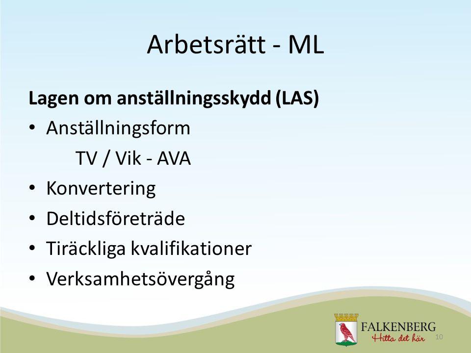 Arbetsrätt - ML Lagen om anställningsskydd (LAS) Anställningsform TV / Vik - AVA Konvertering Deltidsföreträde Tiräckliga kvalifikationer Verksamhetsö