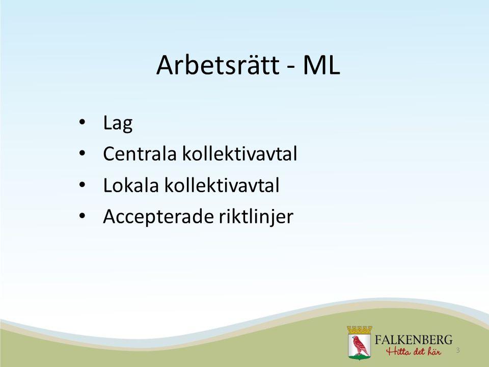 Arbetsrätt - ML Lag Centrala kollektivavtal Lokala kollektivavtal Accepterade riktlinjer 3