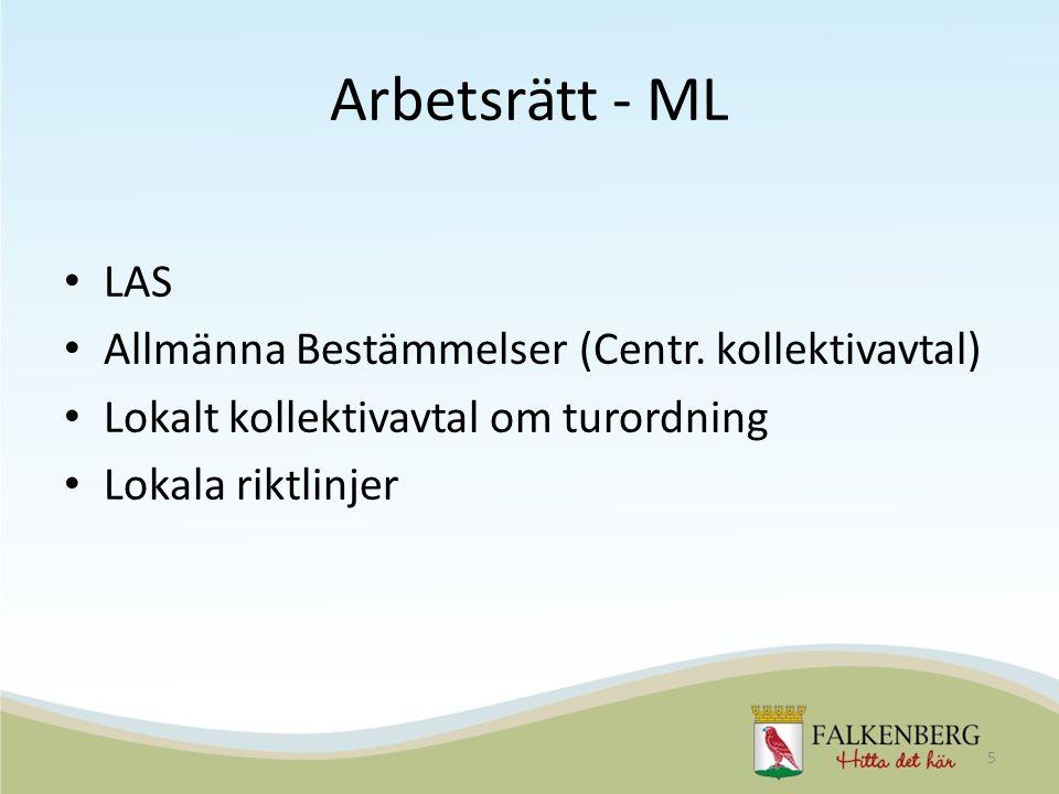 Arbetsrätt - ML LAS Allmänna Bestämmelser (Centr. kollektivavtal) Lokalt kollektivavtal om turordning Lokala riktlinjer 5