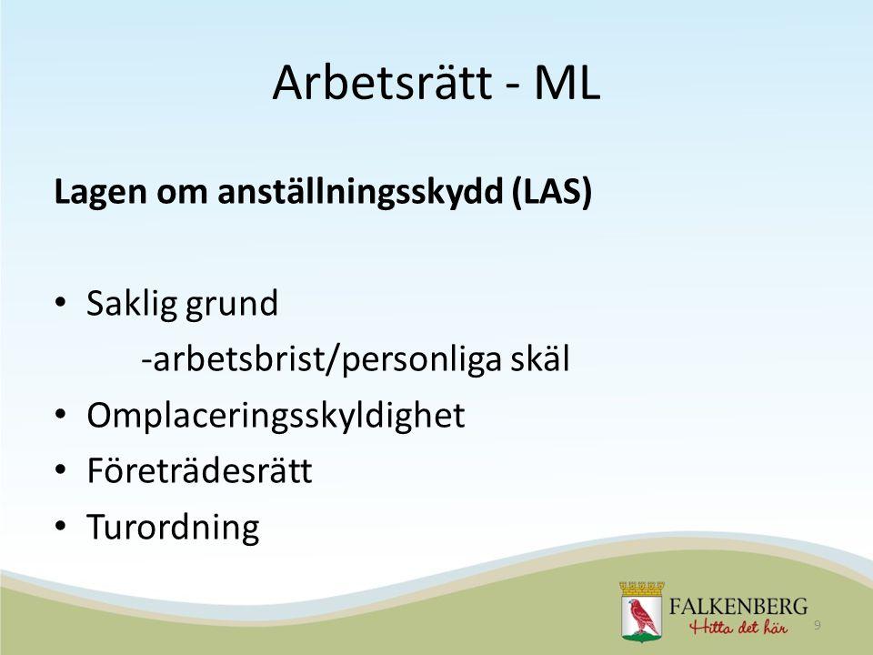 Arbetsrätt - ML Lagen om anställningsskydd (LAS) Saklig grund -arbetsbrist/personliga skäl Omplaceringsskyldighet Företrädesrätt Turordning 9