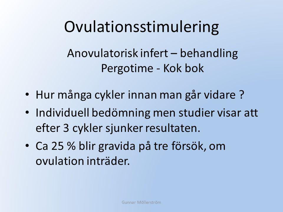 Ovulationsstimulering Hur många cykler innan man går vidare ? Individuell bedömning men studier visar att efter 3 cykler sjunker resultaten. Ca 25 % b