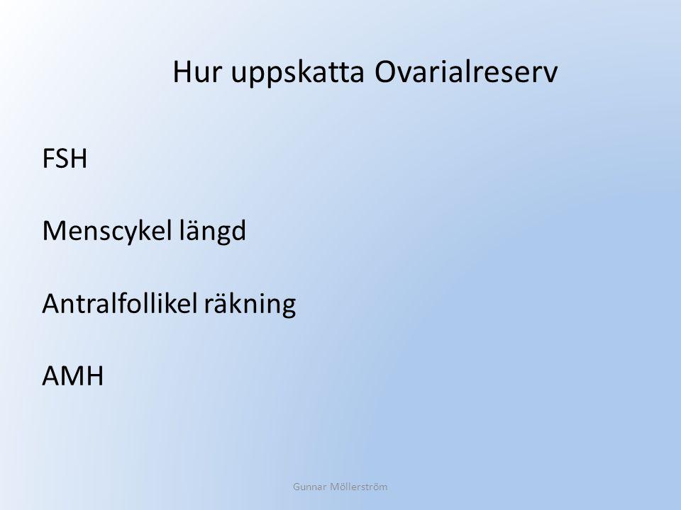 Hur uppskatta Ovarialreserv FSH Menscykel längd Antralfollikel räkning AMH Gunnar Möllerström