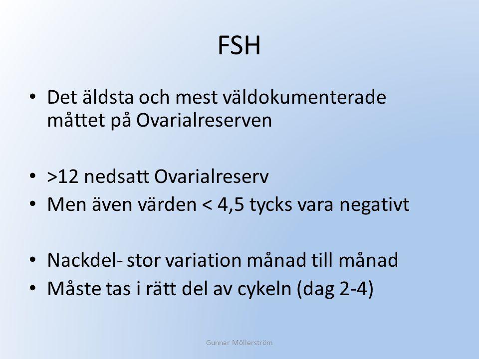FSH Det äldsta och mest väldokumenterade måttet på Ovarialreserven >12 nedsatt Ovarialreserv Men även värden < 4,5 tycks vara negativt Nackdel- stor v