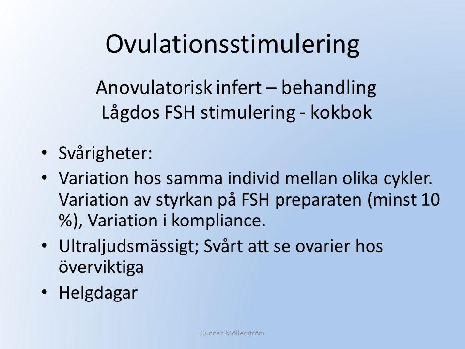 Ovulationsstimulering Svårigheter: Variation hos samma individ mellan olika cykler. Variation av styrkan på FSH preparaten (minst 10 %), Variation i k