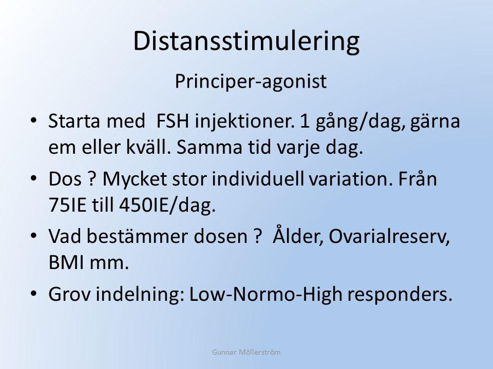 Distansstimulering Starta med FSH injektioner. 1 gång/dag, gärna em eller kväll. Samma tid varje dag. Dos ? Mycket stor individuell variation. Från 75