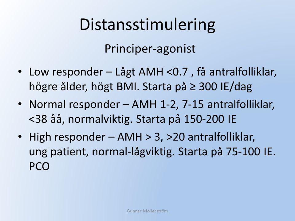 Distansstimulering Low responder – Lågt AMH <0.7, få antralfolliklar, högre ålder, högt BMI. Starta på ≥ 300 IE/dag Normal responder – AMH 1-2, 7-15 a