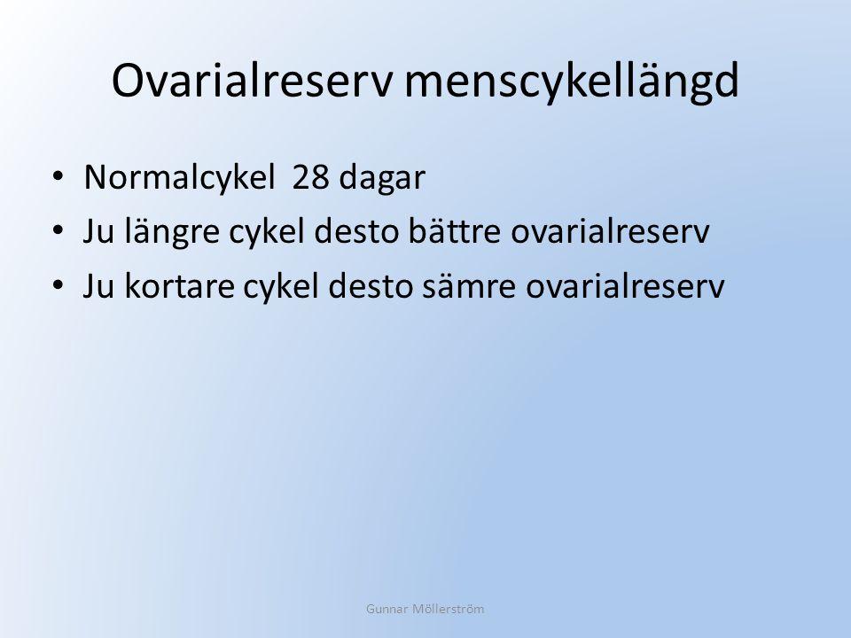 Ovarialreserv menscykellängd Normalcykel 28 dagar Ju längre cykel desto bättre ovarialreserv Ju kortare cykel desto sämre ovarialreserv Gunnar Möllers