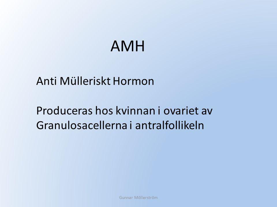AMH Anti Mülleriskt Hormon Produceras hos kvinnan i ovariet av Granulosacellerna i antralfollikeln Gunnar Möllerström