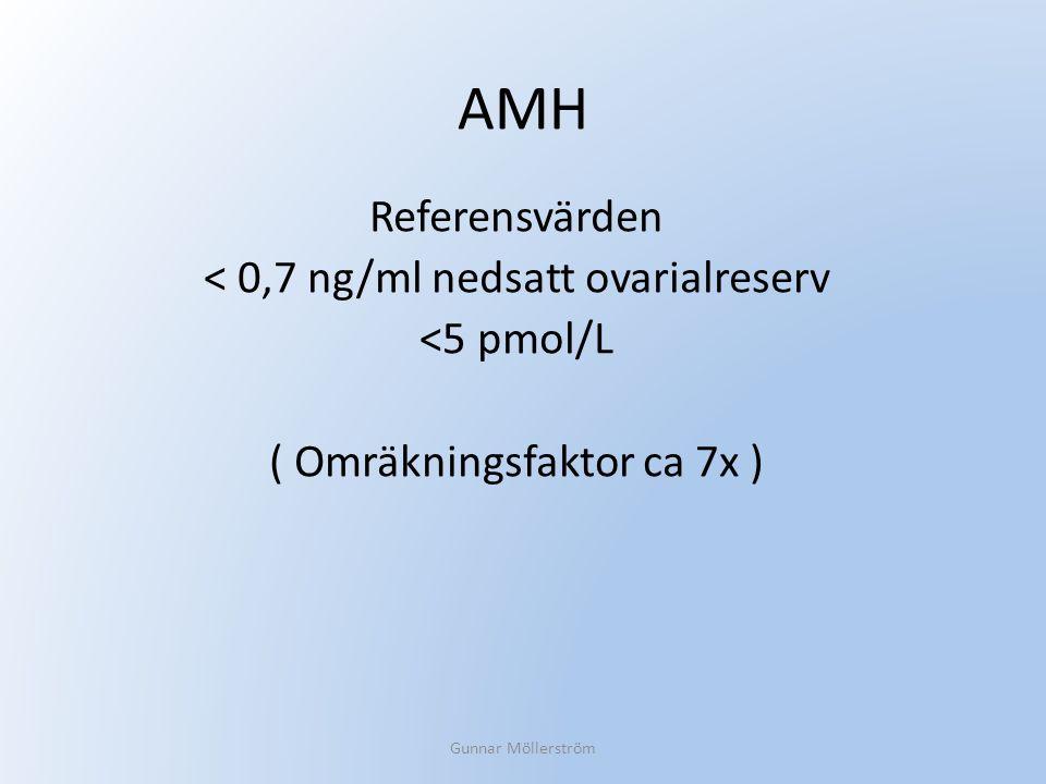 AMH Referensvärden < 0,7 ng/ml nedsatt ovarialreserv <5 pmol/L ( Omräkningsfaktor ca 7x ) Gunnar Möllerström