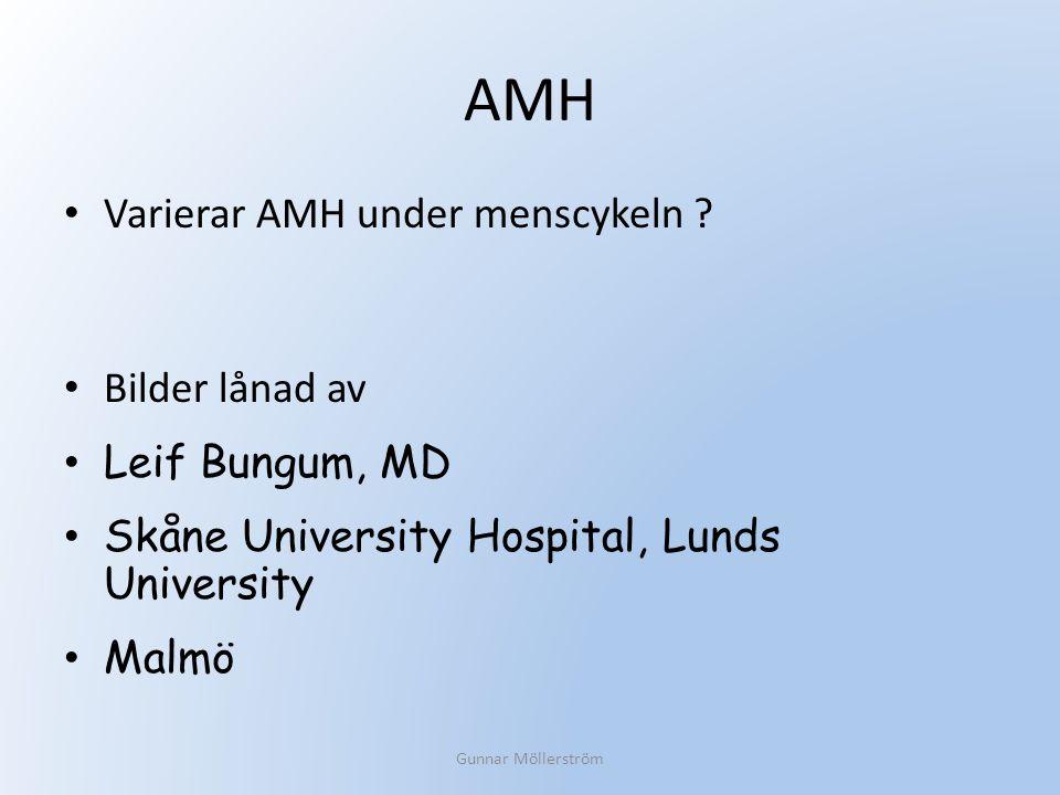 AMH Varierar AMH under menscykeln ? Bilder lånad av Leif Bungum, MD Skåne University Hospital, Lunds University Malmö Gunnar Möllerström