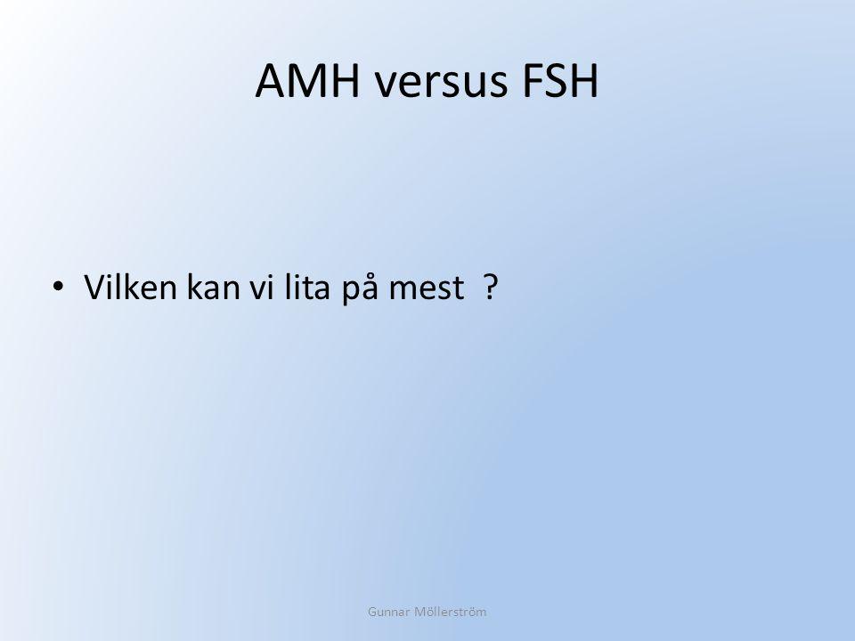 AMH versus FSH Vilken kan vi lita på mest ? Gunnar Möllerström