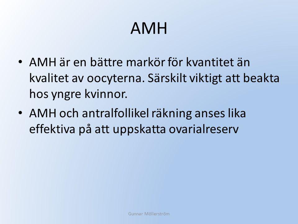 AMH AMH är en bättre markör för kvantitet än kvalitet av oocyterna. Särskilt viktigt att beakta hos yngre kvinnor. AMH och antralfollikel räkning anse
