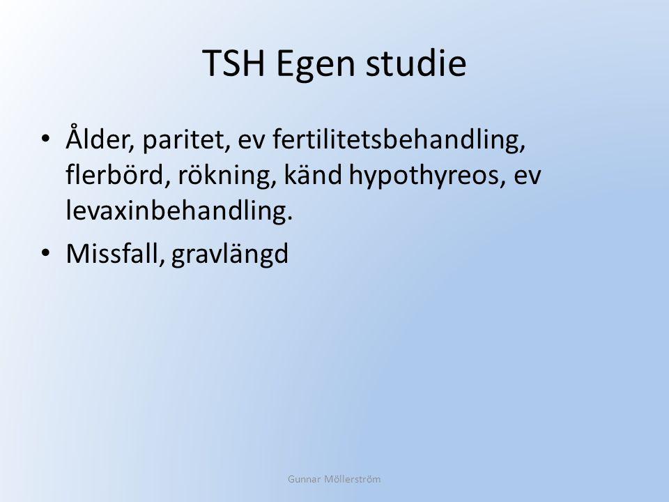 TSH Egen studie Ålder, paritet, ev fertilitetsbehandling, flerbörd, rökning, känd hypothyreos, ev levaxinbehandling. Missfall, gravlängd Gunnar Möller