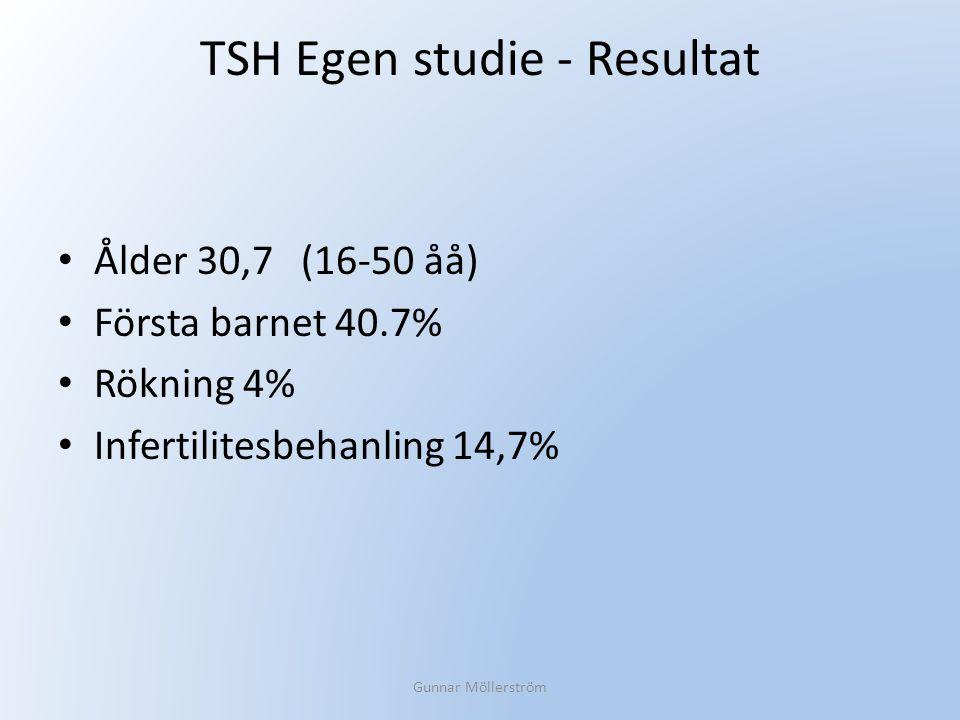 TSH Egen studie - Resultat Ålder 30,7 (16-50 åå) Första barnet 40.7% Rökning 4% Infertilitesbehanling 14,7% Gunnar Möllerström