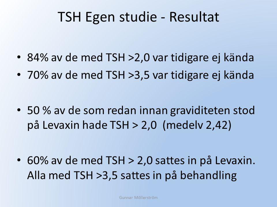 TSH Egen studie - Resultat 84% av de med TSH >2,0 var tidigare ej kända 70% av de med TSH >3,5 var tidigare ej kända 50 % av de som redan innan gravid