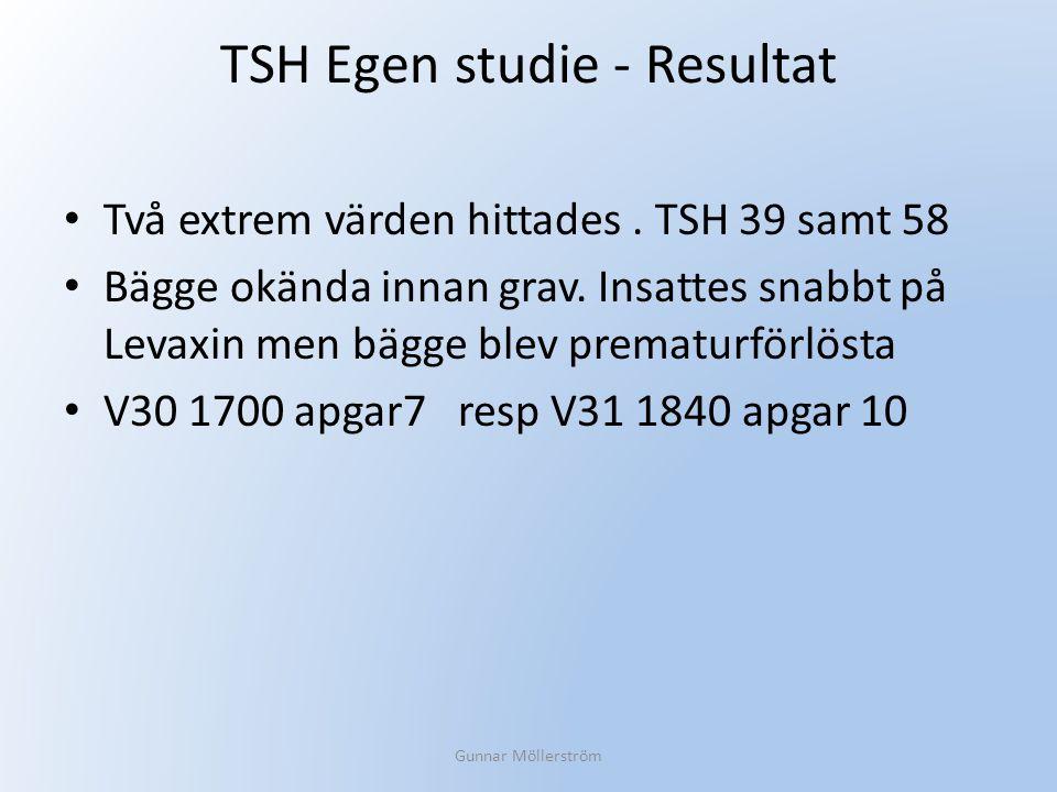 TSH Egen studie - Resultat Två extrem värden hittades. TSH 39 samt 58 Bägge okända innan grav. Insattes snabbt på Levaxin men bägge blev prematurförlö