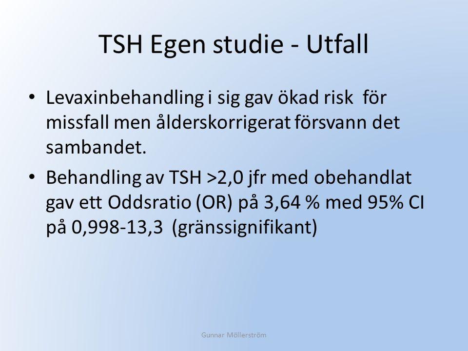 TSH Egen studie - Utfall Levaxinbehandling i sig gav ökad risk för missfall men ålderskorrigerat försvann det sambandet. Behandling av TSH >2,0 jfr me