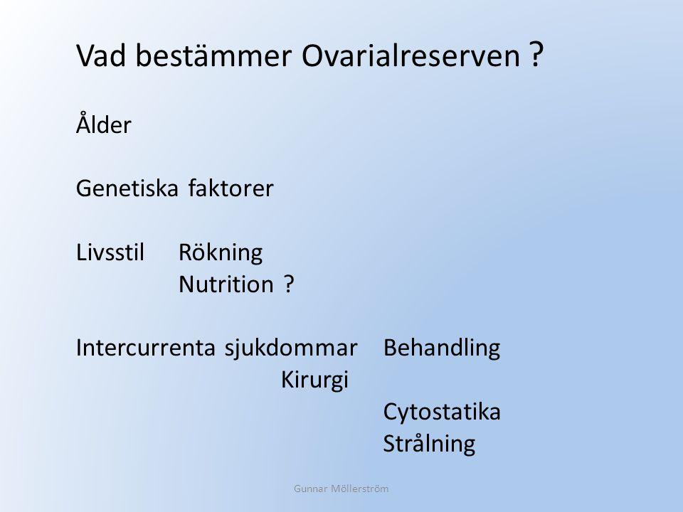 Lathund för skattning av ovarialreserv AMH-gränserna skattade, övriga gränser evidensbaserade, Holte & Brodin, 2010